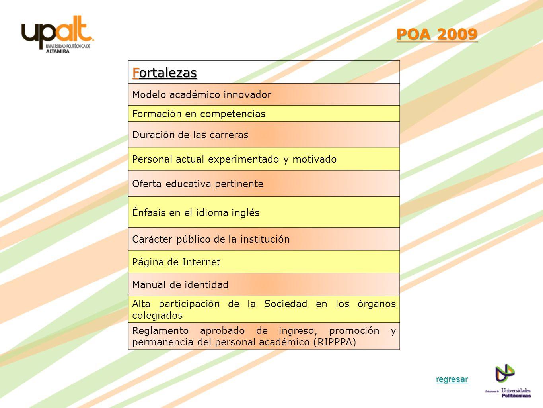POA 2009 POA 2009 Fortalezas Modelo académico innovador Formación en competencias Duración de las carreras Personal actual experimentado y motivado Of
