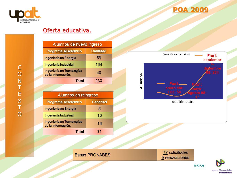 CONTEXTO POA 2009 POA 2009 Alumnos de nuevo ingreso Programa académico Cantidad Ingeniería en Energía 59 Ingeniería Industrial 134 Ingeniería en Tecno