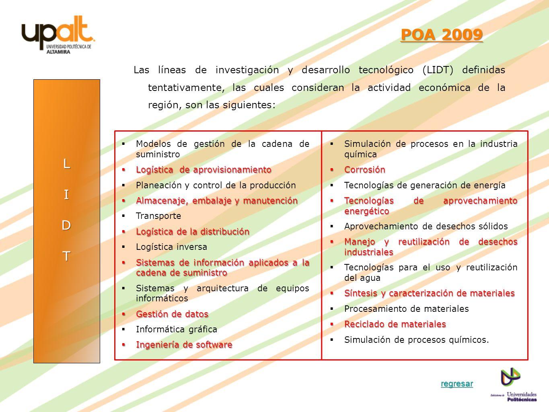 LIDT POA 2009 POA 2009 Las líneas de investigación y desarrollo tecnológico (LIDT) definidas tentativamente, las cuales consideran la actividad económ
