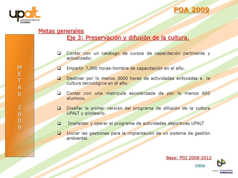 METAS2009 POA 2009 POA 2009 Base: PDI 2008-2012 Metas generales Eje 3: Preservación y difusión de la cultura. Contar con un catálogo de cursos de capa