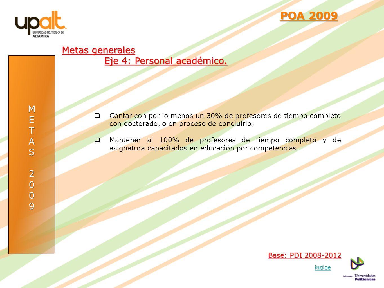 METAS2009 POA 2009 POA 2009 Base: PDI 2008-2012 Metas generales Eje 4: Personal académico. Contar con por lo menos un 30% de profesores de tiempo comp