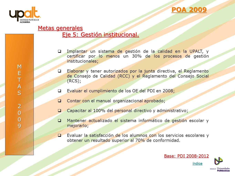 METAS2009 POA 2009 POA 2009 Base: PDI 2008-2012 Metas generales Eje 5: Gestión institucional. Implantar un sistema de gestión de la calidad en la UPAL