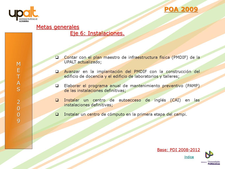 METAS2009 POA 2009 POA 2009 Base: PDI 2008-2012 Metas generales Eje 6: Instalaciones. Contar con el plan maestro de infraestructura física (PMDIF) de