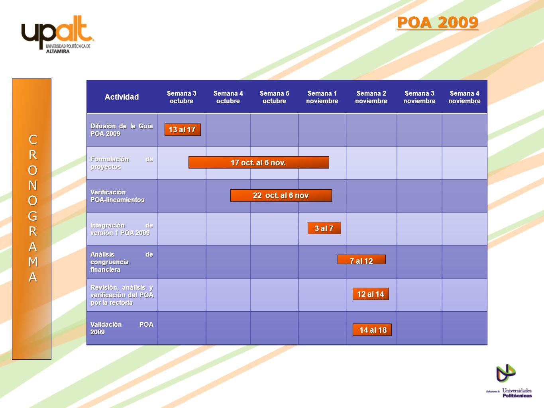 CRONOGRAMA POA 2009 POA 2009 13 al 17 17 oct. al 6 nov. 7 al 12 12 al 14 22 oct. al 6 nov 3 al 7 14 al 18 14 al 18