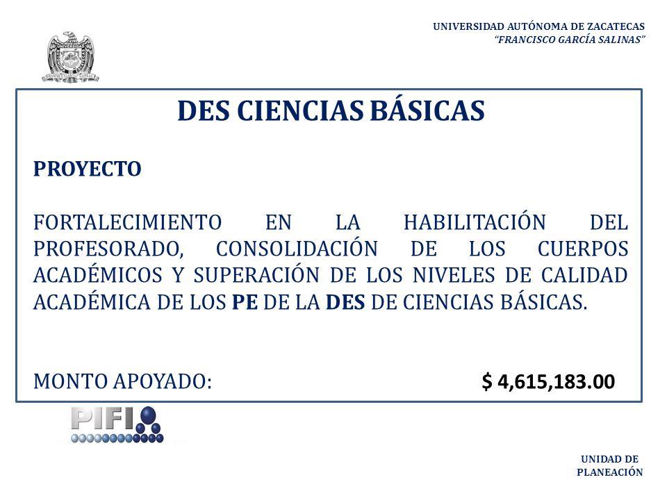 DES CIENCIAS BÁSICAS PROYECTO FORTALECIMIENTO EN LA HABILITACIÓN DEL PROFESORADO, CONSOLIDACIÓN DE LOS CUERPOS ACADÉMICOS Y SUPERACIÓN DE LOS NIVELES DE CALIDAD ACADÉMICA DE LOS PE DE LA DES DE CIENCIAS BÁSICAS.