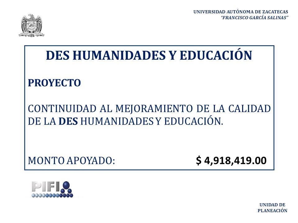 DES HUMANIDADES Y EDUCACIÓN PROYECTO CONTINUIDAD AL MEJORAMIENTO DE LA CALIDAD DE LA DES HUMANIDADES Y EDUCACIÓN.