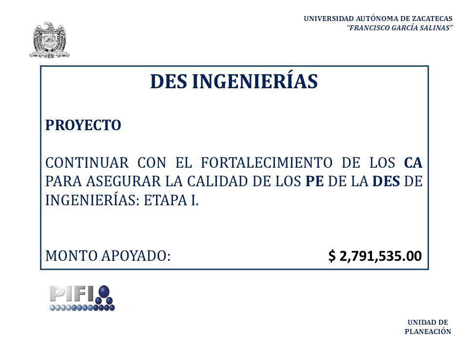DES INGENIERÍAS PROYECTO CONTINUAR CON EL FORTALECIMIENTO DE LOS CA PARA ASEGURAR LA CALIDAD DE LOS PE DE LA DES DE INGENIERÍAS: ETAPA I.
