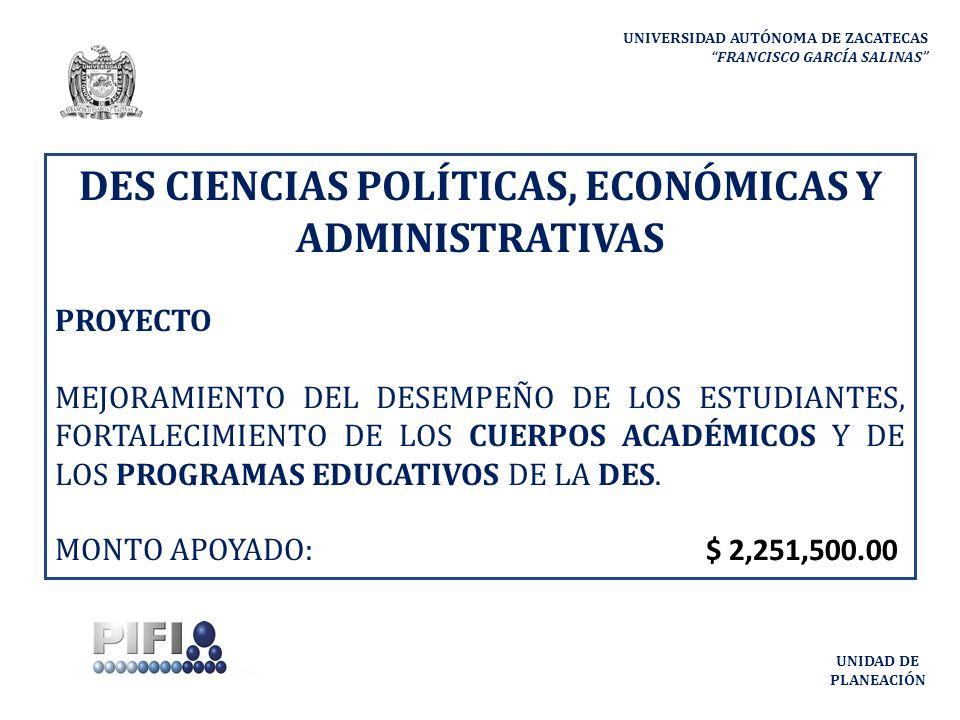 DES CIENCIAS POLÍTICAS, ECONÓMICAS Y ADMINISTRATIVAS PROYECTO MEJORAMIENTO DEL DESEMPEÑO DE LOS ESTUDIANTES, FORTALECIMIENTO DE LOS CUERPOS ACADÉMICOS Y DE LOS PROGRAMAS EDUCATIVOS DE LA DES.