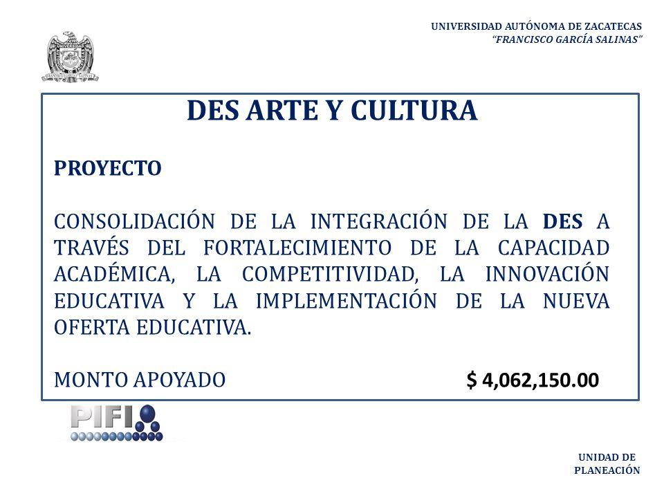 DES ARTE Y CULTURA PROYECTO CONSOLIDACIÓN DE LA INTEGRACIÓN DE LA DES A TRAVÉS DEL FORTALECIMIENTO DE LA CAPACIDAD ACADÉMICA, LA COMPETITIVIDAD, LA INNOVACIÓN EDUCATIVA Y LA IMPLEMENTACIÓN DE LA NUEVA OFERTA EDUCATIVA.