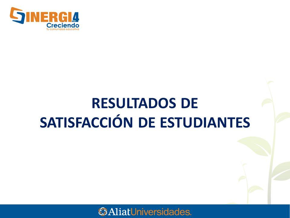 RESULTADOS DE SATISFACCIÓN DE ESTUDIANTES