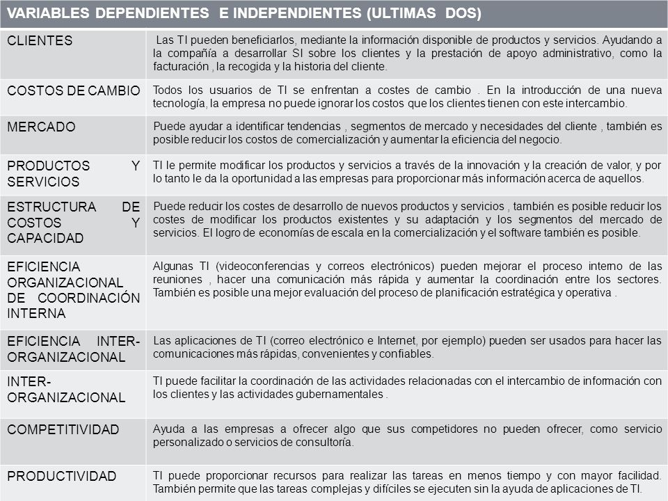 VARIABLES DEPENDIENTES E INDEPENDIENTES (ULTIMAS DOS) CLIENTES Las TI pueden beneficiarlos, mediante la información disponible de productos y servicio