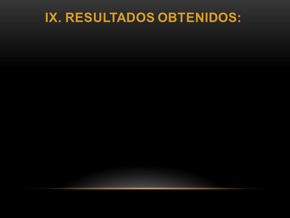 IX. RESULTADOS OBTENIDOS:
