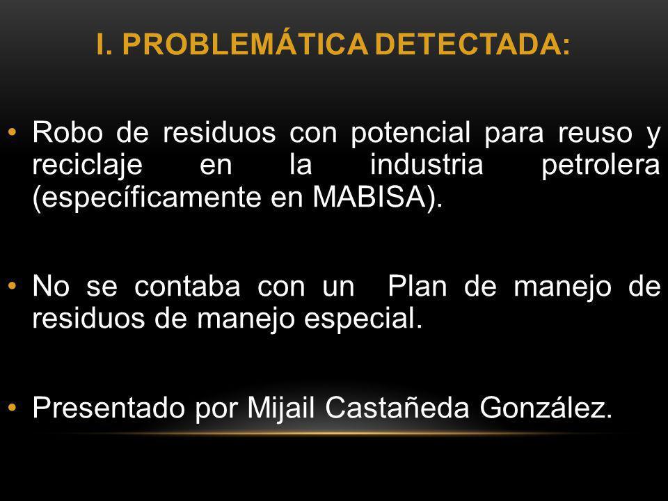 I. PROBLEMÁTICA DETECTADA: Robo de residuos con potencial para reuso y reciclaje en la industria petrolera (específicamente en MABISA). No se contaba