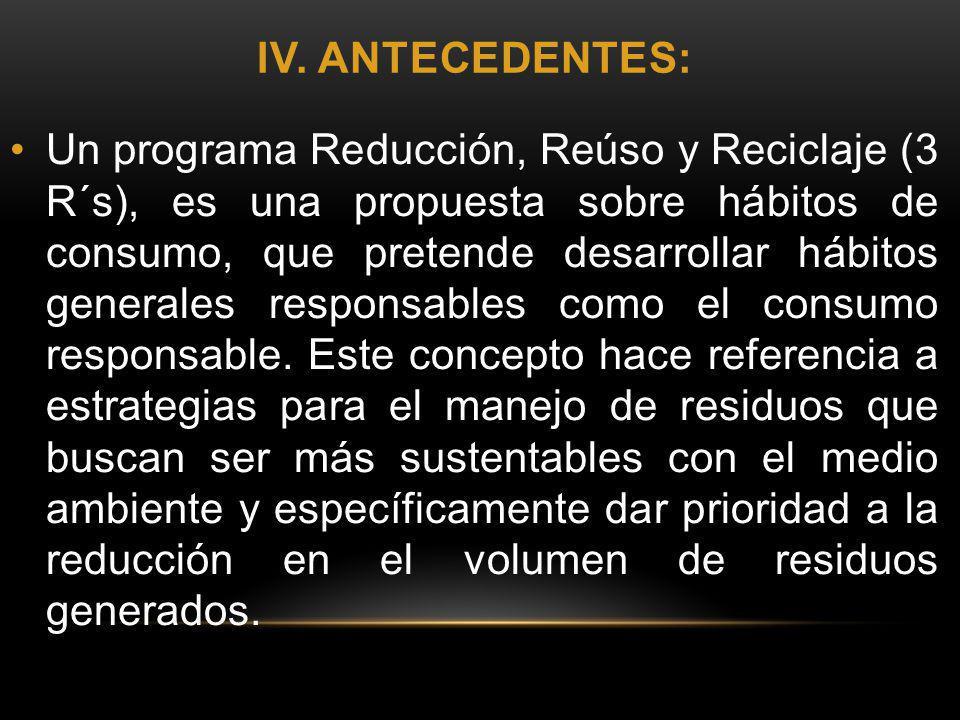 IV. ANTECEDENTES: Un programa Reducción, Reúso y Reciclaje (3 R´s), es una propuesta sobre hábitos de consumo, que pretende desarrollar hábitos genera