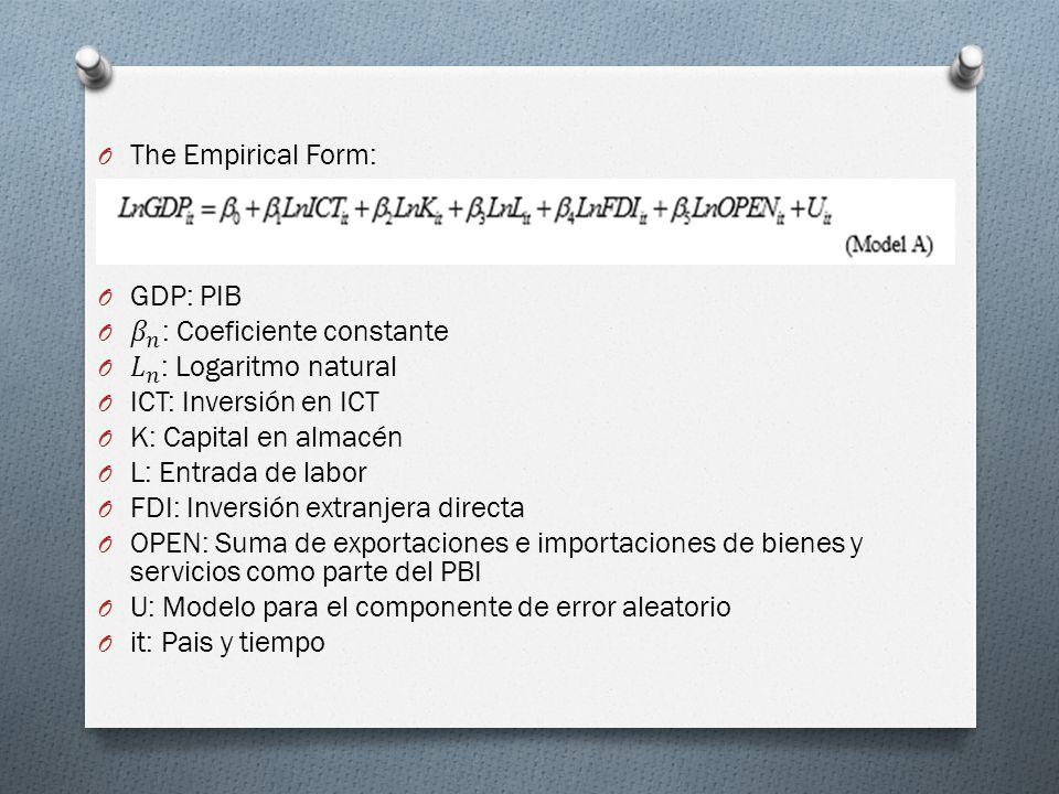 O Hallazgos y resultados: Los resultados indican que las TIC tienen un impacto positivo y estadísticamente significativo en el PIB.