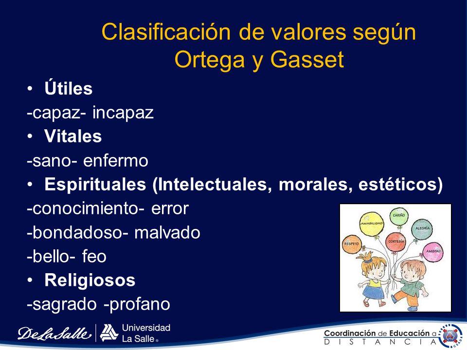 Clasificación de valores según Max Scheler Valores de lo agradable y lo desagradable -placer-dolor -gozo sufrimiento Valores vitales -salud-enfermedad