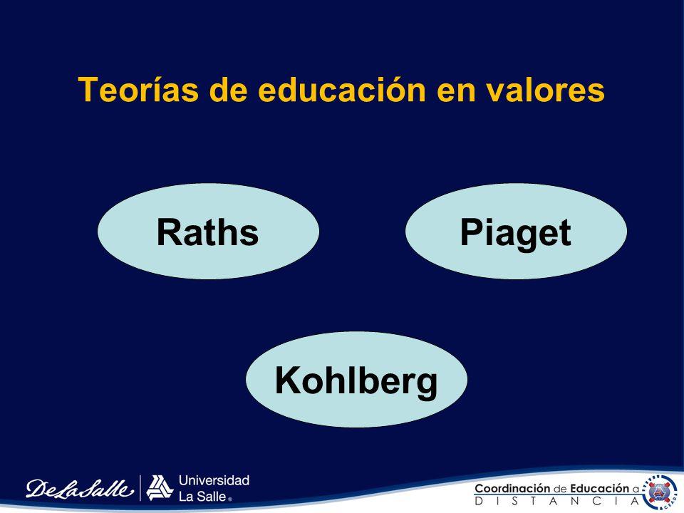 Clasificación de valores según Ortega y Gasset Útiles -capaz- incapaz Vitales -sano- enfermo Espirituales (Intelectuales, morales, estéticos) -conocim