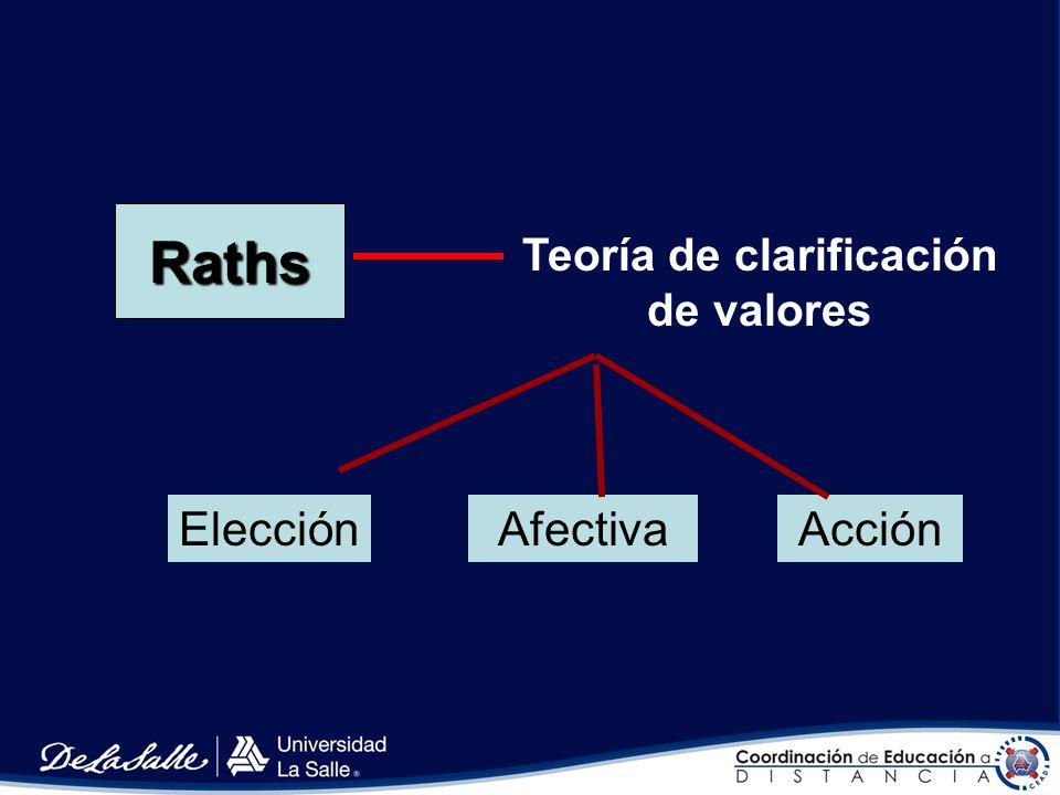 Teorías de educación en valores Kohlberg RathsPiaget