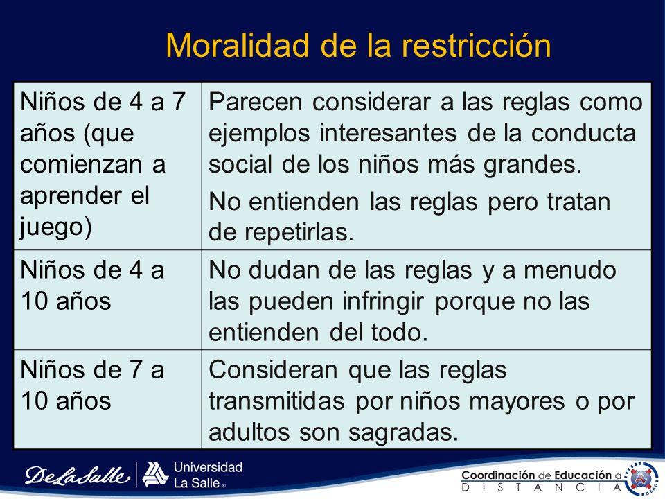Piaget Criterio moral del niño Moralidad de la restricción Moralidad de la cooperación