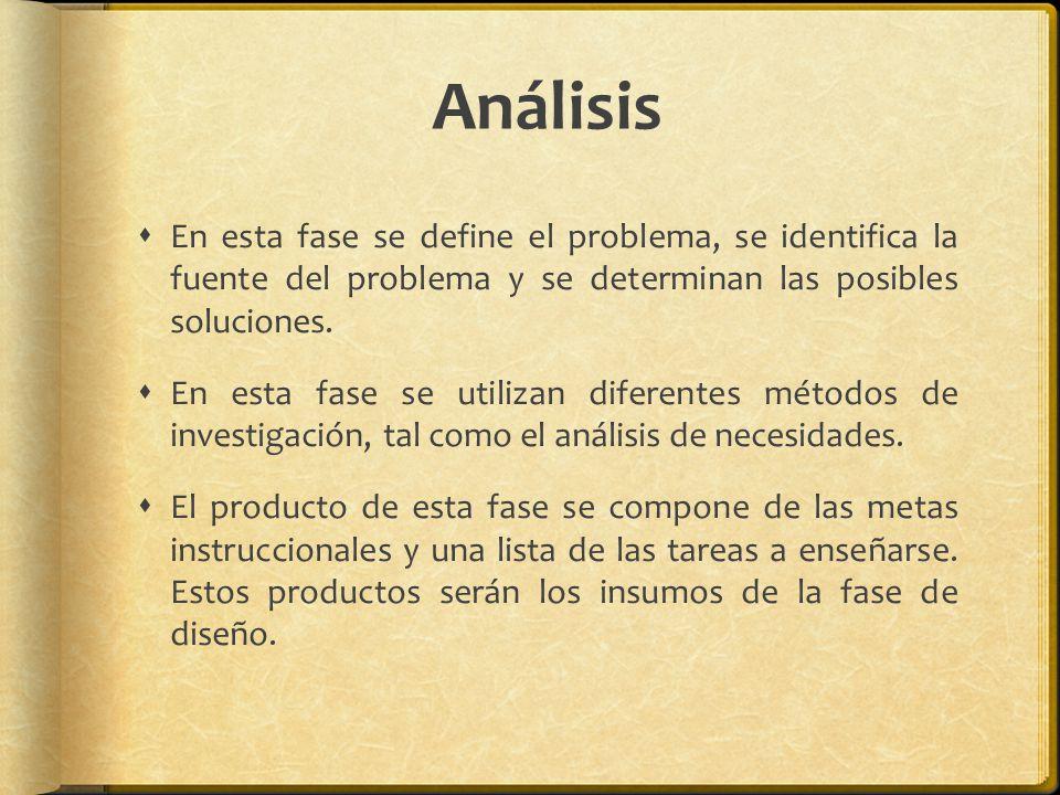 Análisis En esta fase se define el problema, se identifica la fuente del problema y se determinan las posibles soluciones. En esta fase se utilizan di