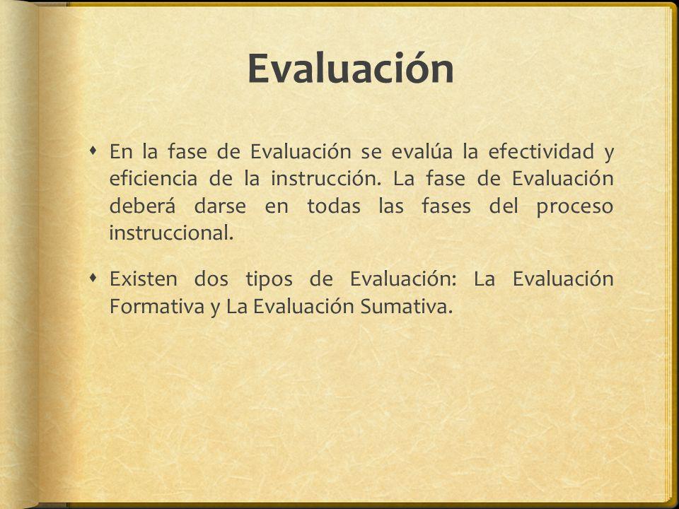 Evaluación En la fase de Evaluación se evalúa la efectividad y eficiencia de la instrucción. La fase de Evaluación deberá darse en todas las fases del