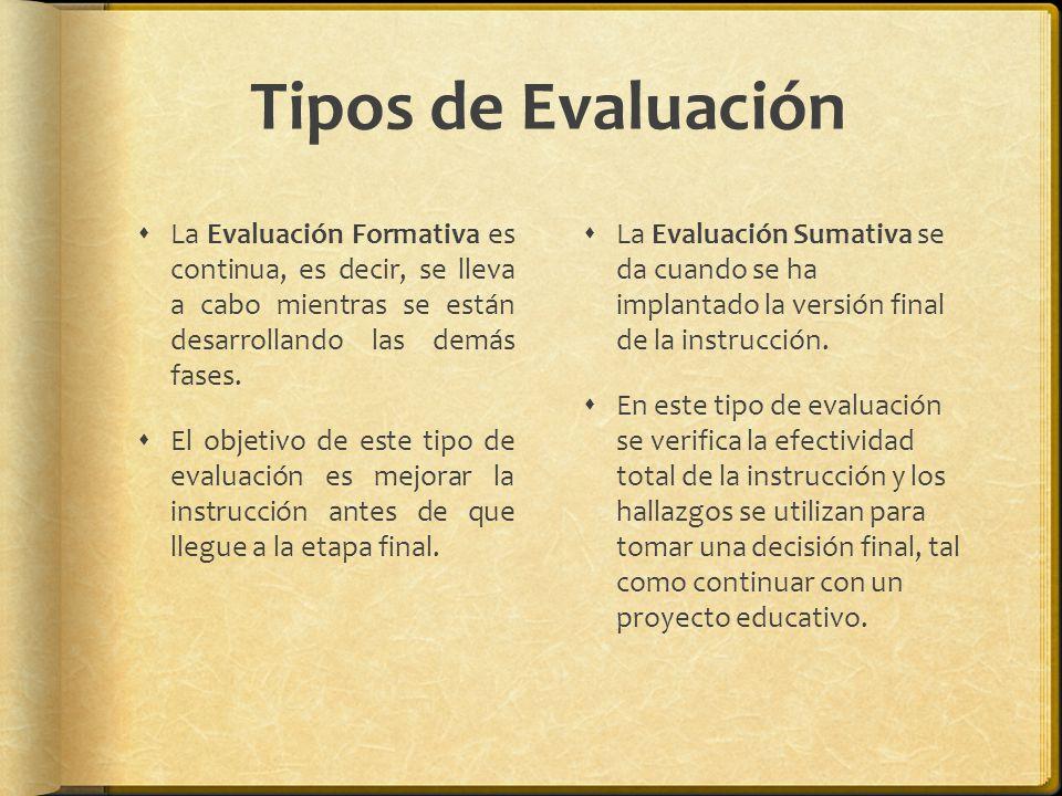 Tipos de Evaluación La Evaluación Formativa es continua, es decir, se lleva a cabo mientras se están desarrollando las demás fases. El objetivo de est