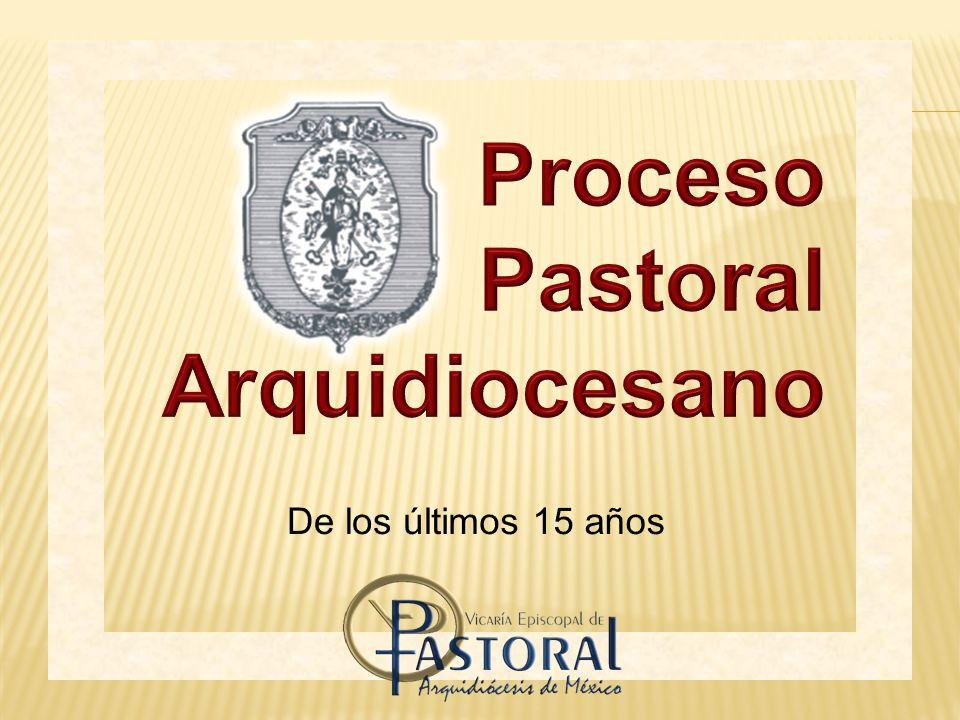 I.Introducción Eclesiológica II. Características de la Parroquia Urbana III.