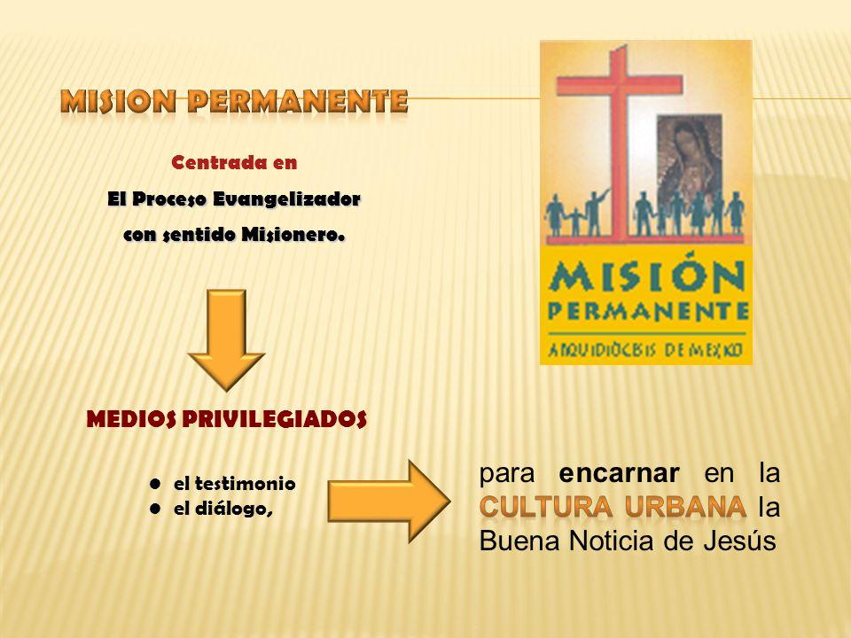 Centrada en El Proceso Evangelizador con sentido Misionero. MEDIOS PRIVILEGIADOS el testimonio el diálogo,