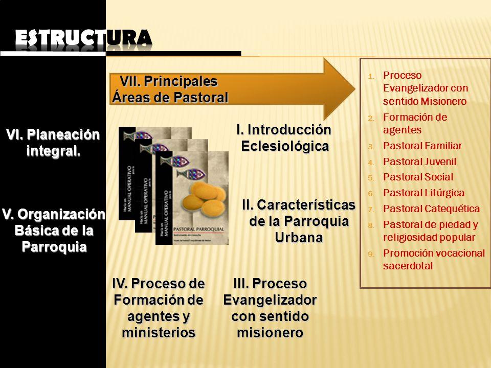 I. Introducción Eclesiológica II. Características de la Parroquia Urbana III. Proceso Evangelizador con sentido misionero IV. Proceso de Formación de