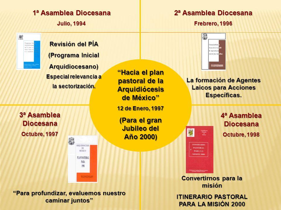 1ª Asamblea Diocesana Julio, 1994 2ª Asamblea Diocesana Frebrero, 1996 La formación de Agentes Laicos para Acciones Específicas. 3ª Asamblea Diocesana