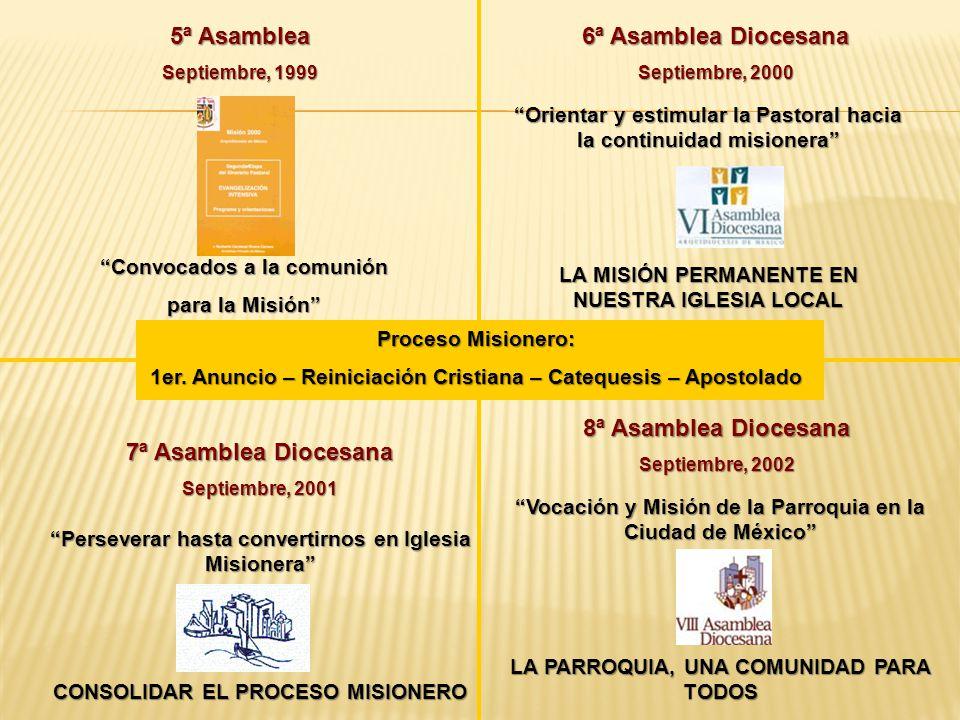 5ª Asamblea Septiembre, 1999 6ª Asamblea Diocesana Septiembre, 2000 Orientar y estimular la Pastoral hacia la continuidad misionera LA MISIÓN PERMANEN