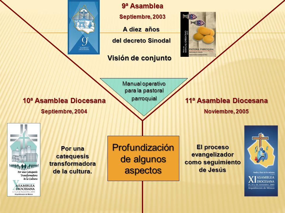 9ª Asamblea Septiembre, 2003 10ª Asamblea Diocesana Septiembre, 2004 Por una catequesis transformadora de la cultura. 11ª Asamblea Diocesana Noviembre
