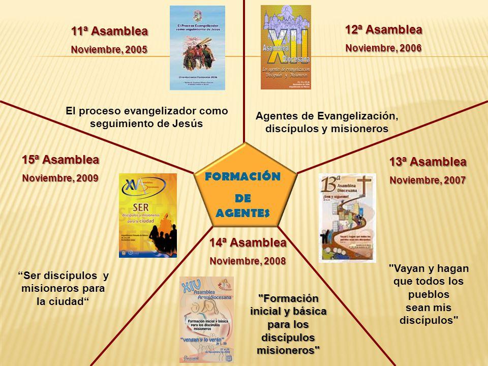 11ª Asamblea Noviembre, 2005 12ª Asamblea Noviembre, 2006 Agentes de Evangelización, discípulos y misioneros 13ª Asamblea Noviembre, 2007 El proceso e