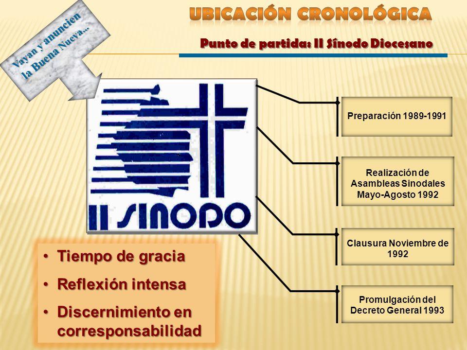 Preparación 1989-1991 Realización de Asambleas Sinodales Mayo-Agosto 1992 Clausura Noviembre de 1992 Promulgación del Decreto General 1993 Vayan y anu