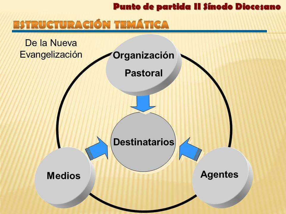 II Sínodo Diocesano.II Sínodo Diocesano.Misión 2000.Misión 2000.
