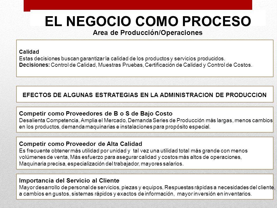 EL NEGOCIO COMO PROCESO Area de Producción/Operaciones Calidad Estas decisiones buscan garantizar la calidad de los productos y servicios producidos.