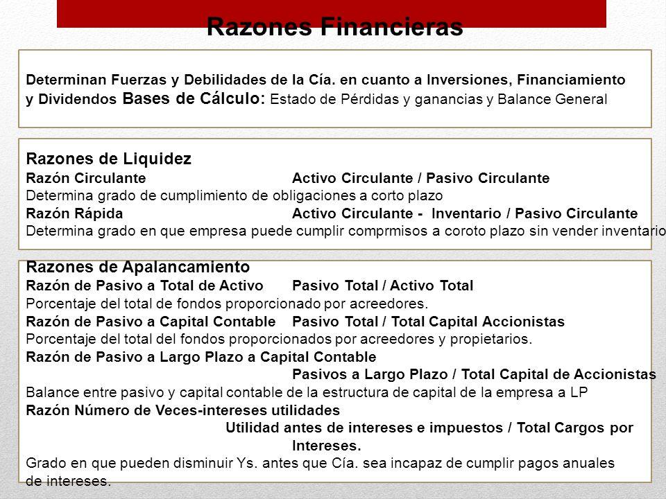 Razones Financieras Determinan Fuerzas y Debilidades de la Cía. en cuanto a Inversiones, Financiamiento y Dividendos Bases de Cálculo: Estado de Pérdi