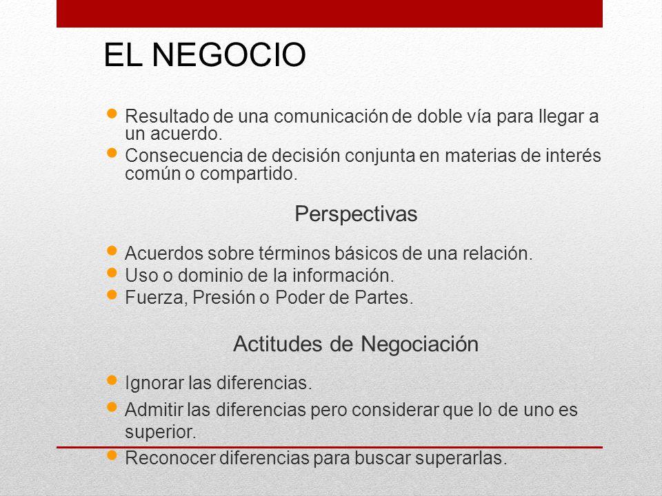 EL NEGOCIO Resultado de una comunicación de doble vía para llegar a un acuerdo. Consecuencia de decisión conjunta en materias de interés común o compa