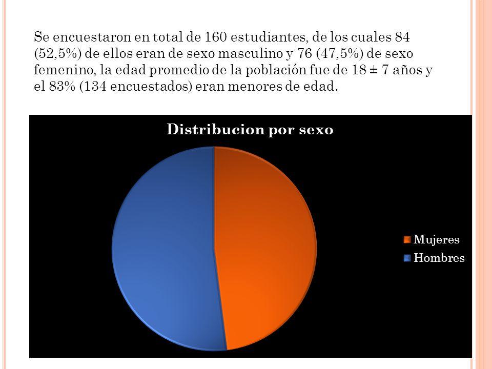 La panorámica actual, según la investigación social y cultural sobre el consumo del alcohol y el alcoholismo en México en el país, se consume alcohol tanto de manera regular y responsable como en exceso.