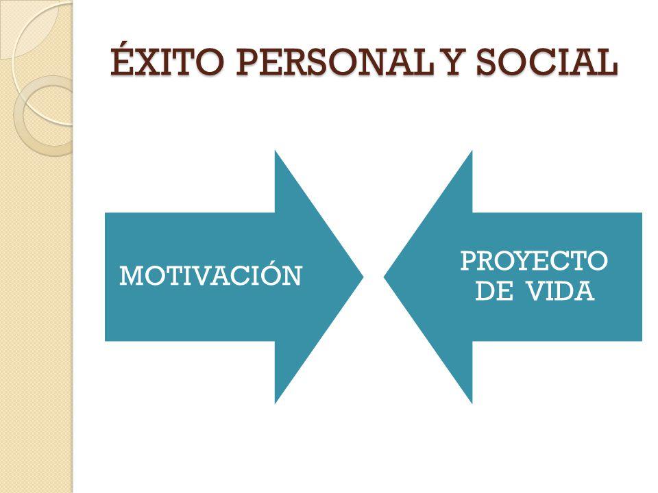 ÉXITO PERSONAL Y SOCIAL MOTIVACIÓN PROYECTO DE VIDA