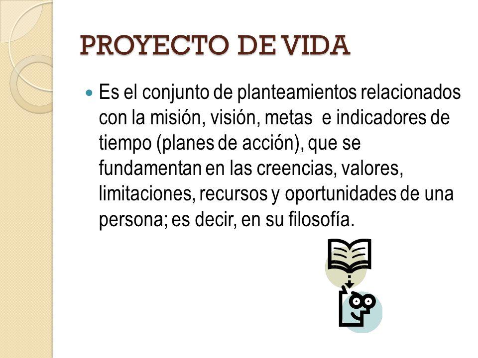 PROYECTO DE VIDA Es el conjunto de planteamientos relacionados con la misión, visión, metas e indicadores de tiempo (planes de acción), que se fundame