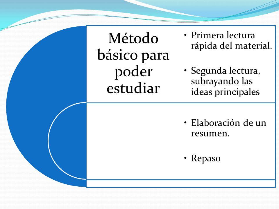 Método básico para poder estudiar Primera lectura rápida del material. Segunda lectura, subrayando las ideas principales Elaboración de un resumen. Re