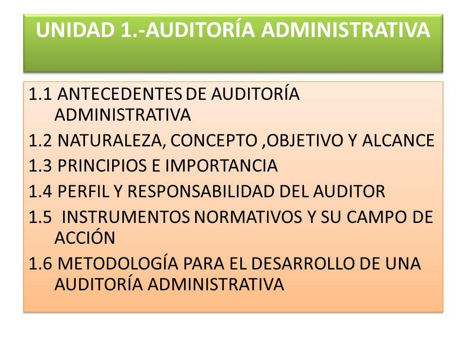 1.1 ANTECEDENTES DE AUDITORÍA ADMINISTRATIVA 1.2 NATURALEZA, CONCEPTO,OBJETIVO Y ALCANCE 1.3 PRINCIPIOS E IMPORTANCIA 1.4 PERFIL Y RESPONSABILIDAD DEL