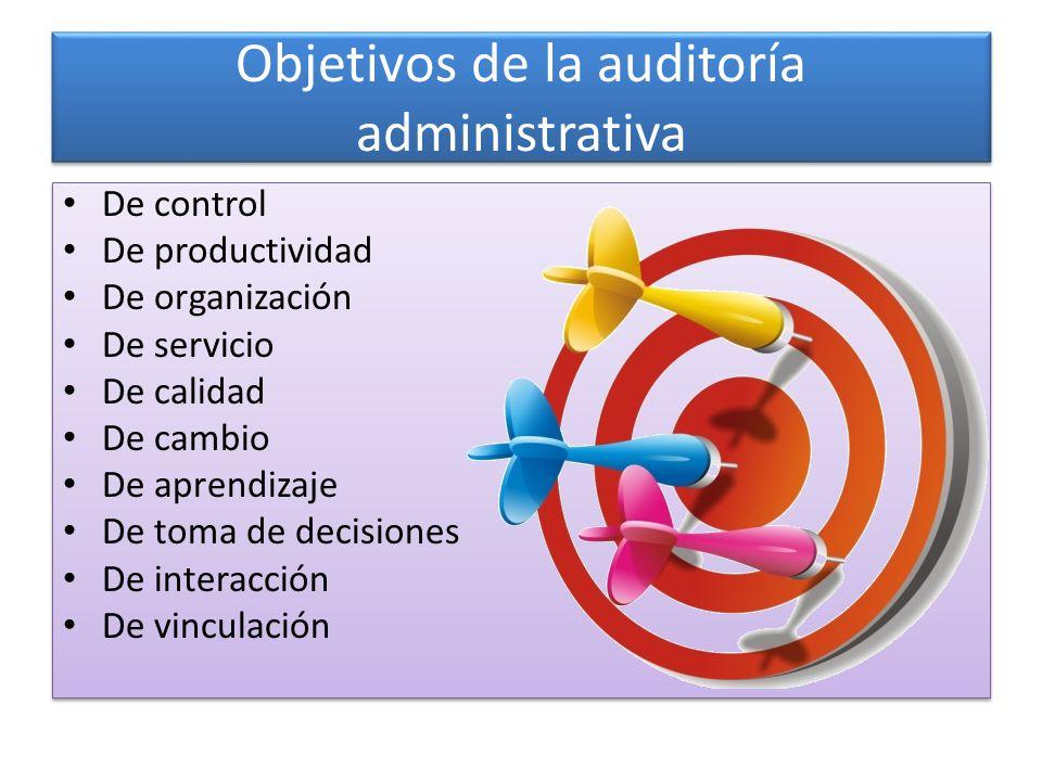 Objetivos de la auditoría administrativa De control De productividad De organización De servicio De calidad De cambio De aprendizaje De toma de decisi