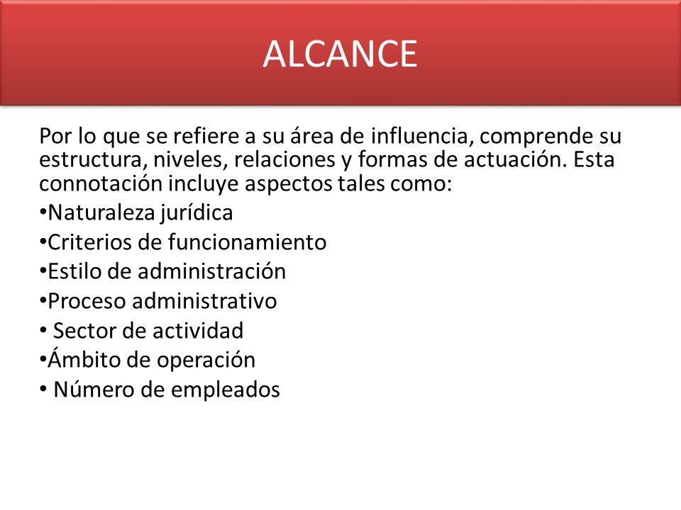 ALCANCE Por lo que se refiere a su área de influencia, comprende su estructura, niveles, relaciones y formas de actuación. Esta connotación incluye as