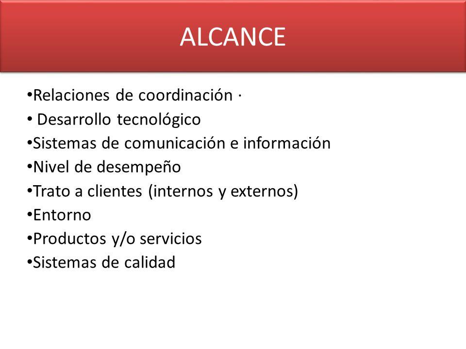 ALCANCE Relaciones de coordinación · Desarrollo tecnológico Sistemas de comunicación e información Nivel de desempeño Trato a clientes (internos y ext