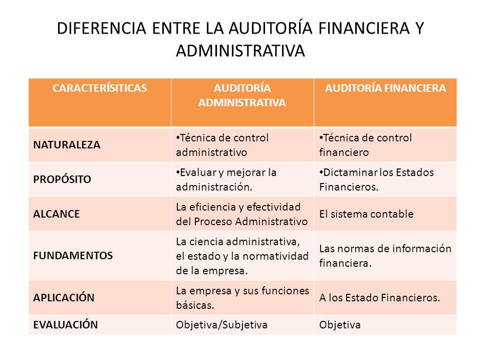 DIFERENCIA ENTRE LA AUDITORÍA FINANCIERA Y ADMINISTRATIVA CARACTERÍSITICASAUDITORÍA ADMINISTRATIVA AUDITORÍA FINANCIERA NATURALEZA Técnica de control