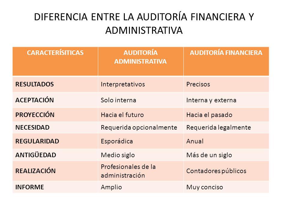 DIFERENCIA ENTRE LA AUDITORÍA FINANCIERA Y ADMINISTRATIVA CARACTERÍSITICASAUDITORÍA ADMINISTRATIVA AUDITORÍA FINANCIERA RESULTADOSInterpretativosPreci