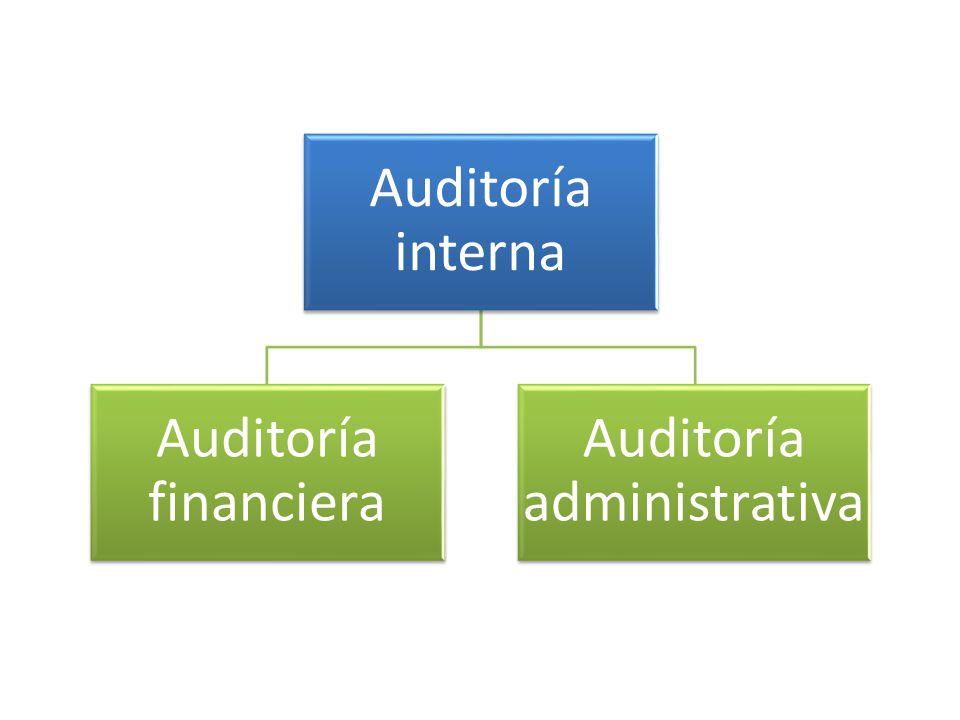 Auditoría interna Auditoría financiera Auditoría administrativa