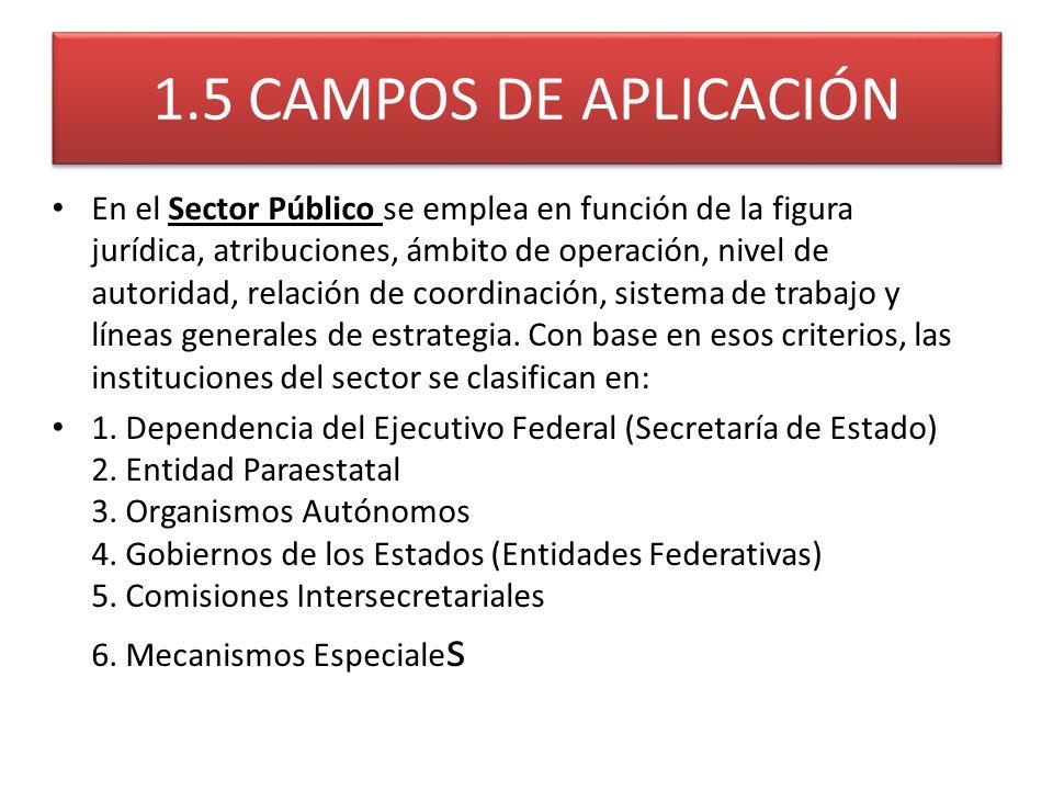 1.5 CAMPOS DE APLICACIÓN En el Sector Público se emplea en función de la figura jurídica, atribuciones, ámbito de operación, nivel de autoridad, relac